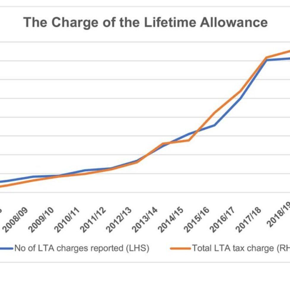 Pension lifetime allowance cuts on the horizon